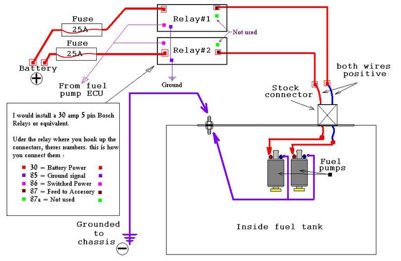 Dual Fuel Pump Wiring Diagram. - mkiv Technical - The mkiv Supra Owners ClubThe mkiv Supra Owners Club